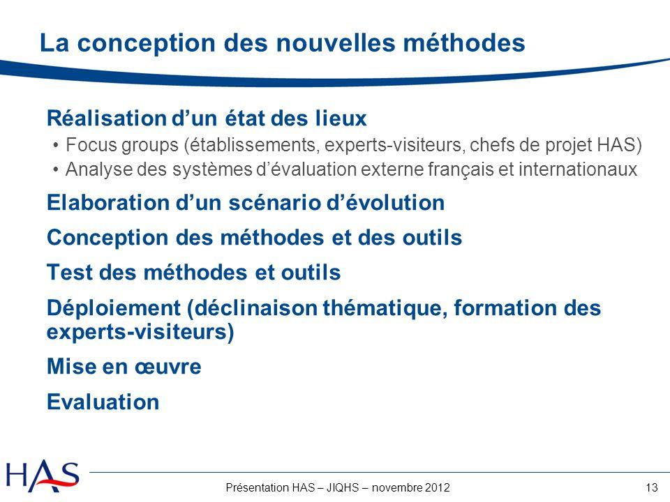 13Présentation HAS – JIQHS – novembre 2012 La conception des nouvelles méthodes Réalisation dun état des lieux Focus groups (établissements, experts-v