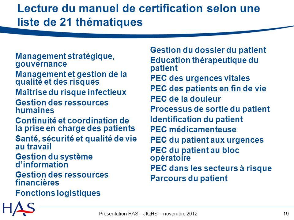 19Présentation HAS – JIQHS – novembre 2012 Lecture du manuel de certification selon une liste de 21 thématiques Management stratégique, gouvernance Ma