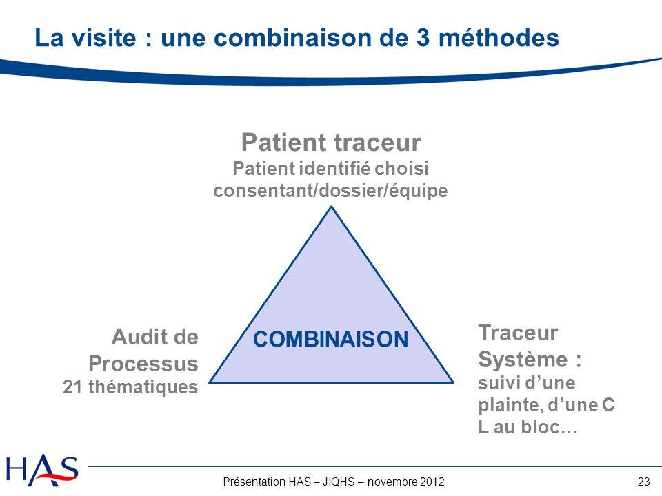 23Présentation HAS – JIQHS – novembre 2012 Patient traceur Patient identifié choisi consentant/dossier/équipe Audit de Processus 21 thématiques Traceu