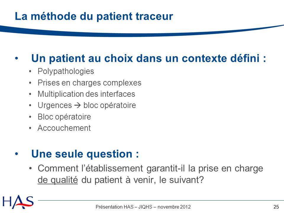25Présentation HAS – JIQHS – novembre 2012 Un patient au choix dans un contexte défini : Polypathologies Prises en charges complexes Multiplication de