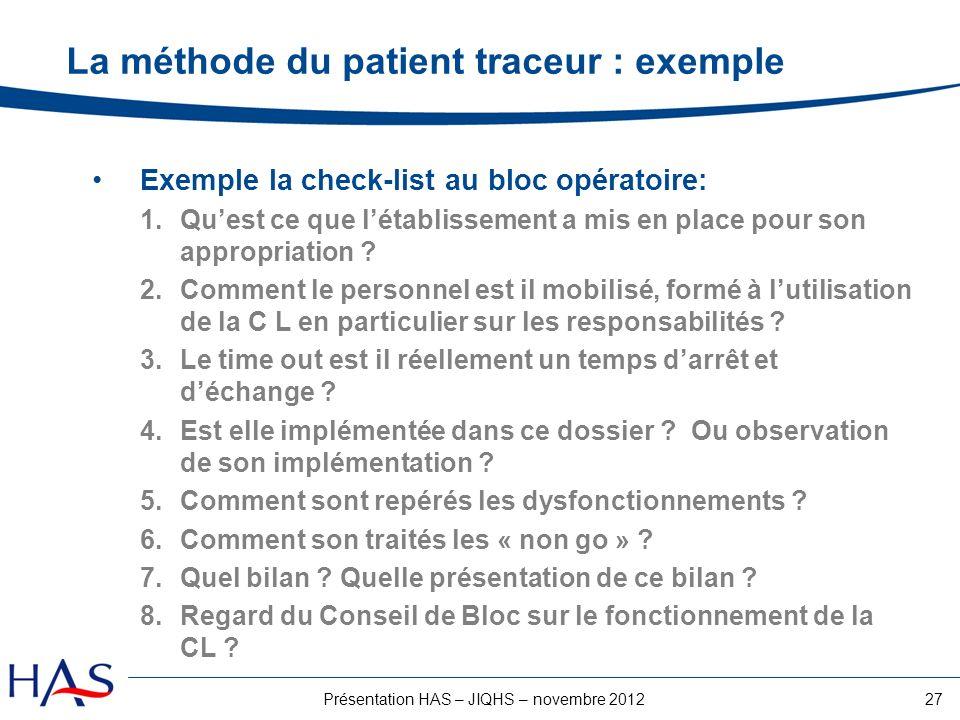 27Présentation HAS – JIQHS – novembre 2012 Exemple la check-list au bloc opératoire: 1.Quest ce que létablissement a mis en place pour son appropriati