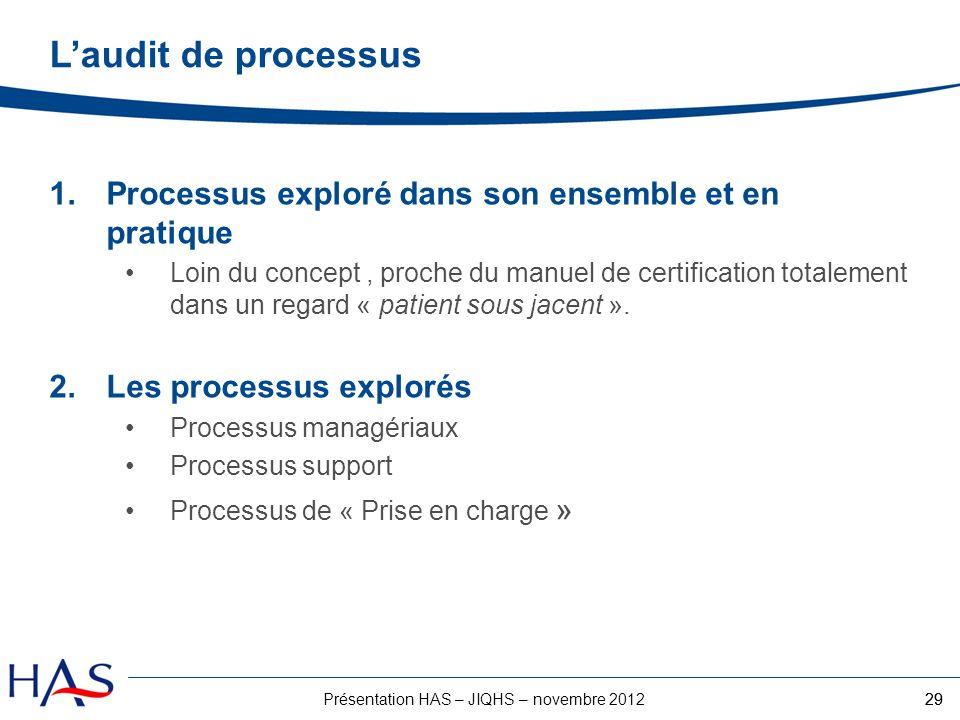 29Présentation HAS – JIQHS – novembre 2012 1.Processus exploré dans son ensemble et en pratique Loin du concept, proche du manuel de certification tot