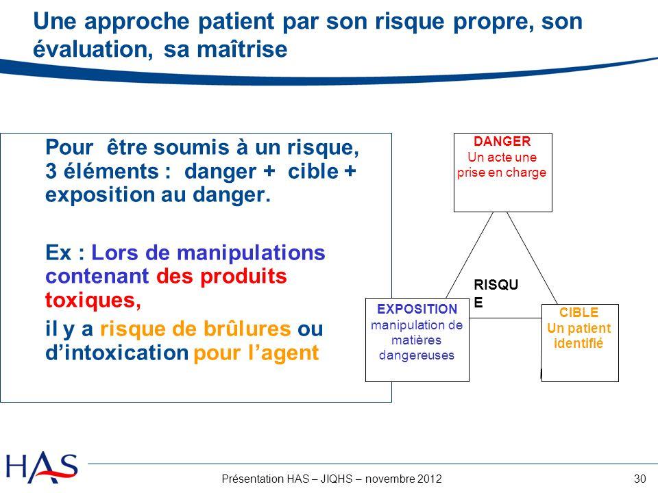30Présentation HAS – JIQHS – novembre 2012 Une approche patient par son risque propre, son évaluation, sa maîtrise Pour être soumis à un risque, 3 élé