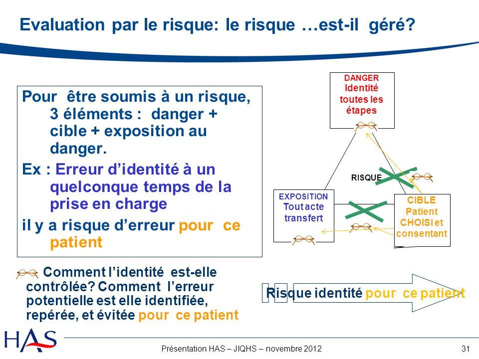 31Présentation HAS – JIQHS – novembre 2012 Evaluation par le risque: le risque …est-il géré? Pour être soumis à un risque, 3 éléments : danger + cible