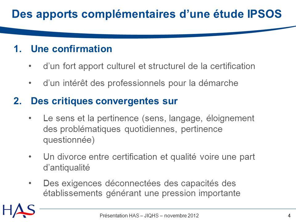 4Présentation HAS – JIQHS – novembre 2012 Des apports complémentaires dune étude IPSOS 1.Une confirmation dun fort apport culturel et structurel de la