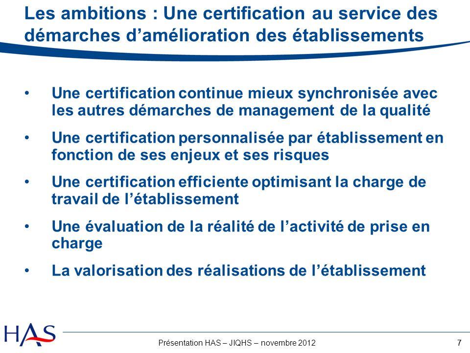 7Présentation HAS – JIQHS – novembre 2012 Les ambitions : Une certification au service des démarches damélioration des établissements Une certificatio