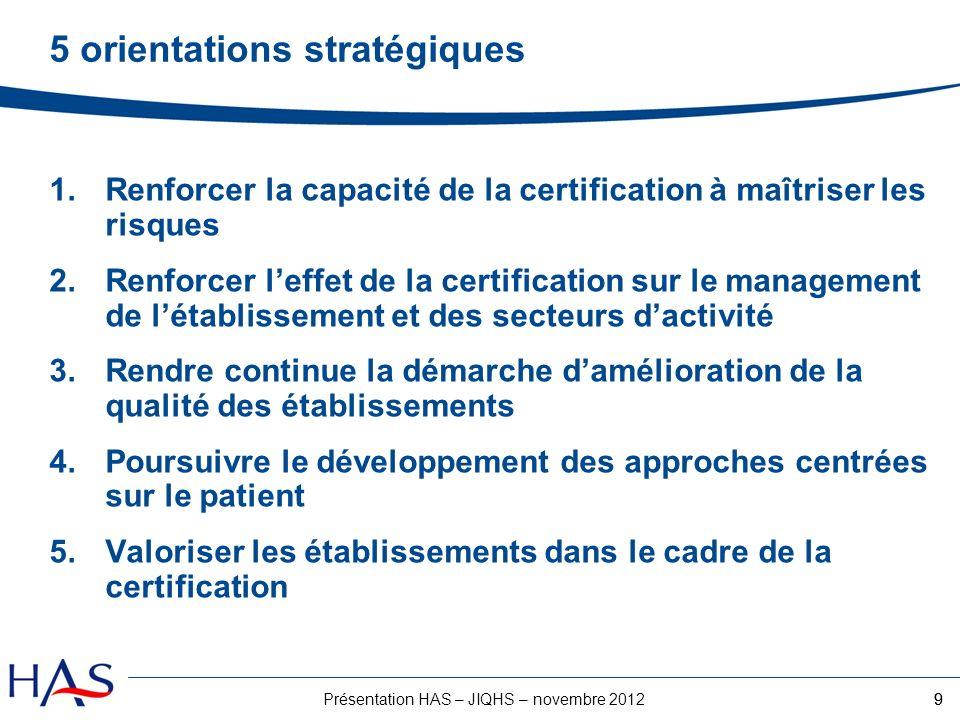 9Présentation HAS – JIQHS – novembre 2012 5 orientations stratégiques 1.Renforcer la capacité de la certification à maîtriser les risques 2.Renforcer