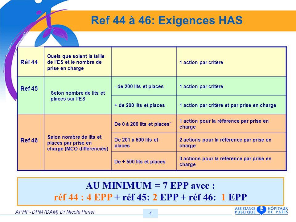 APHP- DPM (DAM) Dr Nicole Perier 4 Réf 44 Quels que soient la taille de lES et le nombre de prise en charge 1 action par critère Ref 45 Selon nombre d