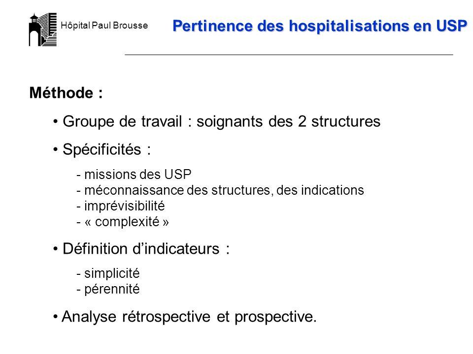 Méthode : Groupe de travail : soignants des 2 structures Spécificités : - missions des USP - méconnaissance des structures, des indications - imprévisibilité - « complexité » Définition dindicateurs : - simplicité - pérennité Analyse rétrospective et prospective.