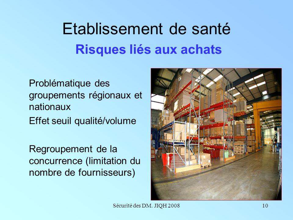 Sécurité des DM. JIQH 20089 Etablissement de santé Risques liés aux achats Code des marchés publics depuis le 1 er septembre 2006 Augmentation du nomb