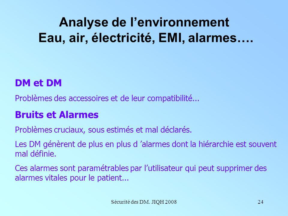 Sécurité des DM. JIQH 200823 Analyse de lenvironnement Eau, air, électricité, EMI, alarmes…. L électricité et les DM Problèmes d alimentation avec sol