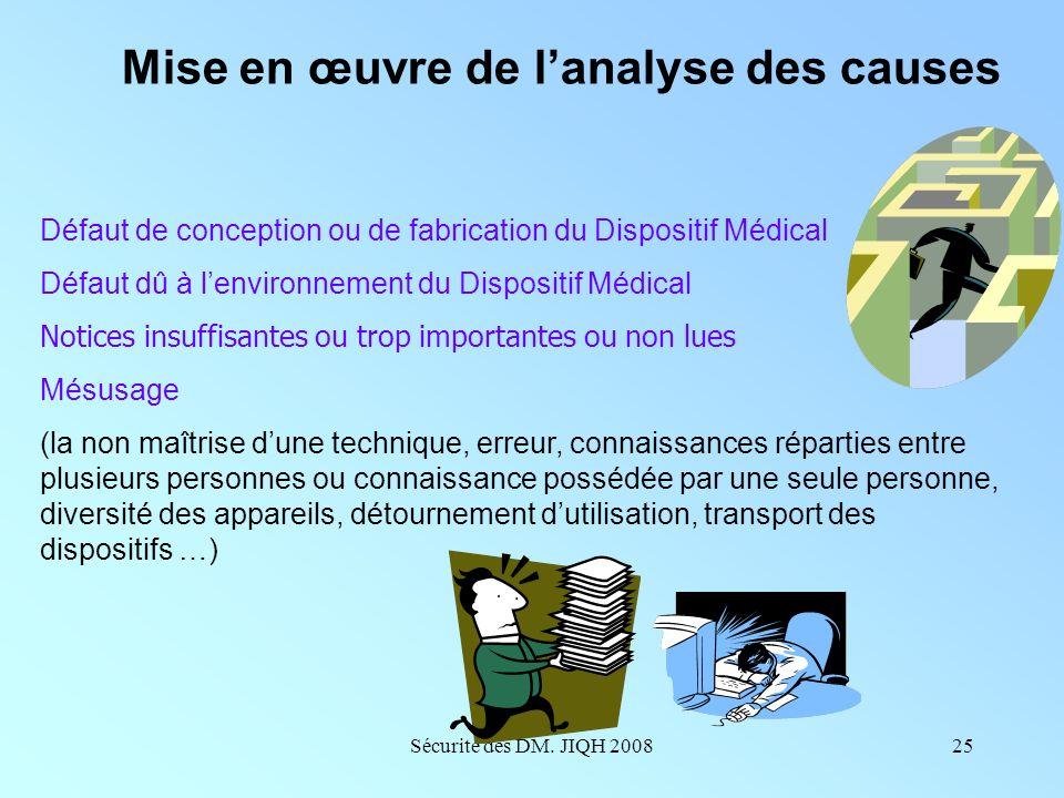 Sécurité des DM. JIQH 200824 Analyse de lenvironnement Eau, air, électricité, EMI, alarmes…. DM et DM Problèmes des accessoires et de leur compatibili