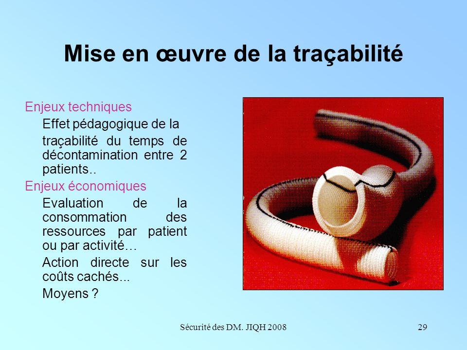 Sécurité des DM. JIQH 200828 Traçabilité jusquau dossier du patient Trace de l évènement indésirable lié à un DM ? Trace de la discussion bénéfice ris