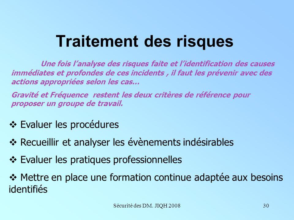 Sécurité des DM. JIQH 200829 Mise en œuvre de la traçabilité Enjeux techniques Effet pédagogique de la traçabilité du temps de décontamination entre 2