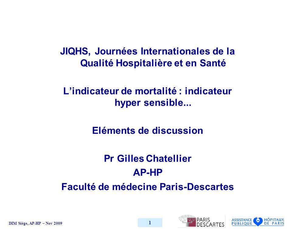 DIM Siège, AP-HP – Nov 2009 1 JIQHS, Journées Internationales de la Qualité Hospitalière et en Santé Lindicateur de mortalité : indicateur hyper sensible...