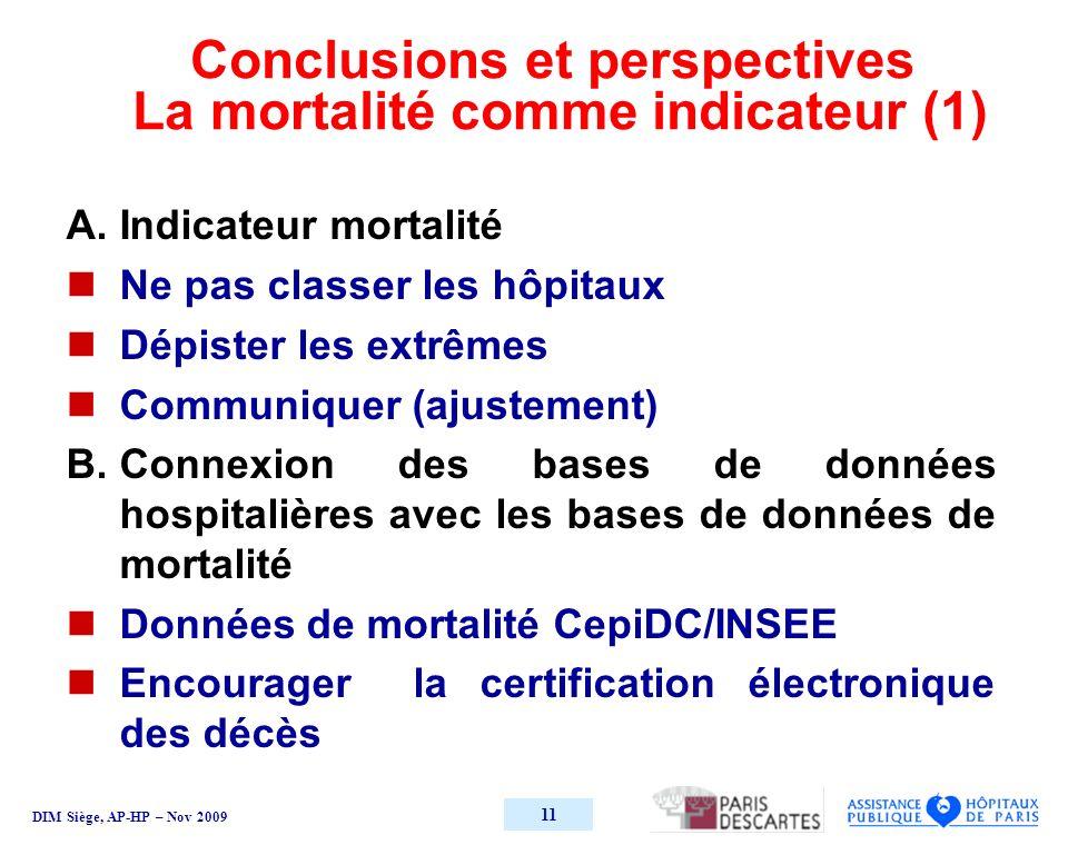 DIM Siège, AP-HP – Nov 2009 11 Conclusions et perspectives La mortalité comme indicateur (1) A.