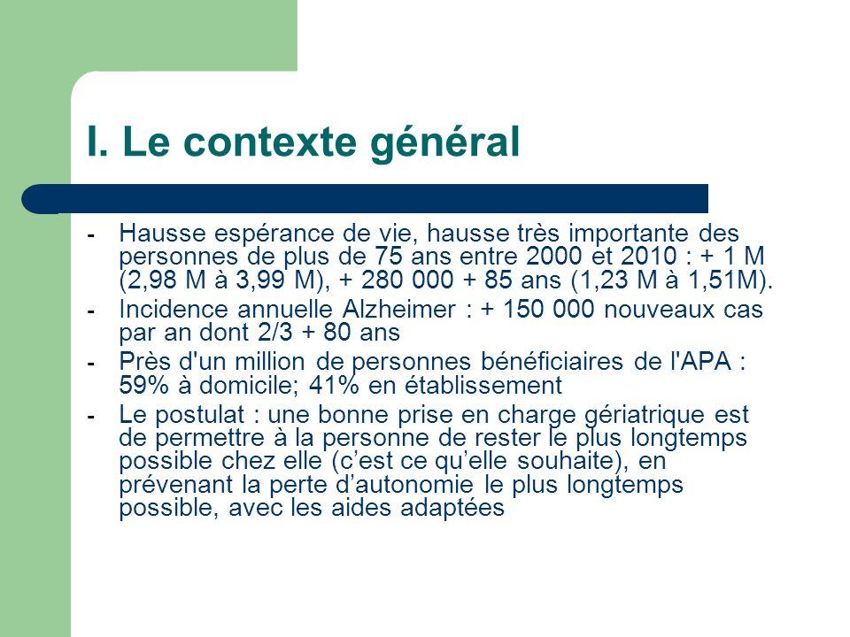 I. Le contexte général - Hausse espérance de vie, hausse très importante des personnes de plus de 75 ans entre 2000 et 2010 : + 1 M (2,98 M à 3,99 M),