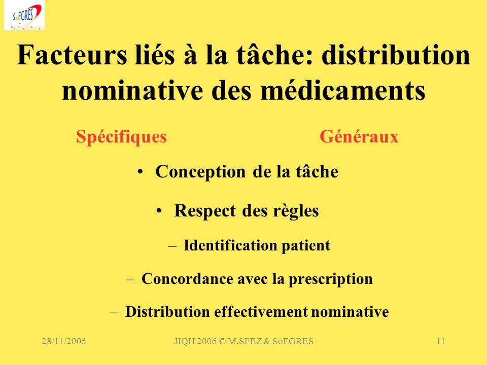 28/11/2006JIQH 2006 © M.SFEZ & SoFGRES11 Facteurs liés à la tâche: distribution nominative des médicaments Spécifiques Généraux Conception de la tâche