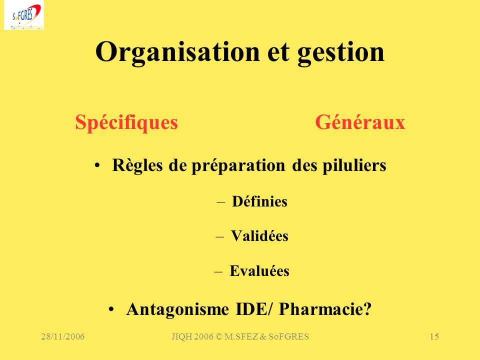 28/11/2006JIQH 2006 © M.SFEZ & SoFGRES15 Organisation et gestion Spécifiques Généraux Règles de préparation des piluliers –Définies –Validées –Evaluée