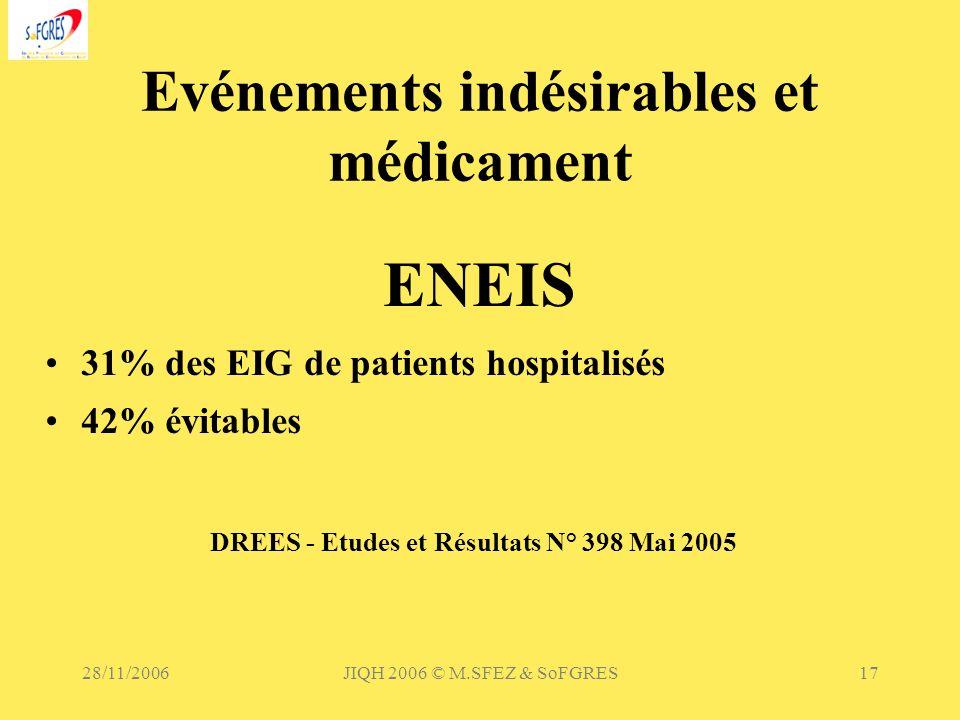 28/11/2006JIQH 2006 © M.SFEZ & SoFGRES17 Evénements indésirables et médicament ENEIS 31% des EIG de patients hospitalisés 42% évitables DREES - Etudes