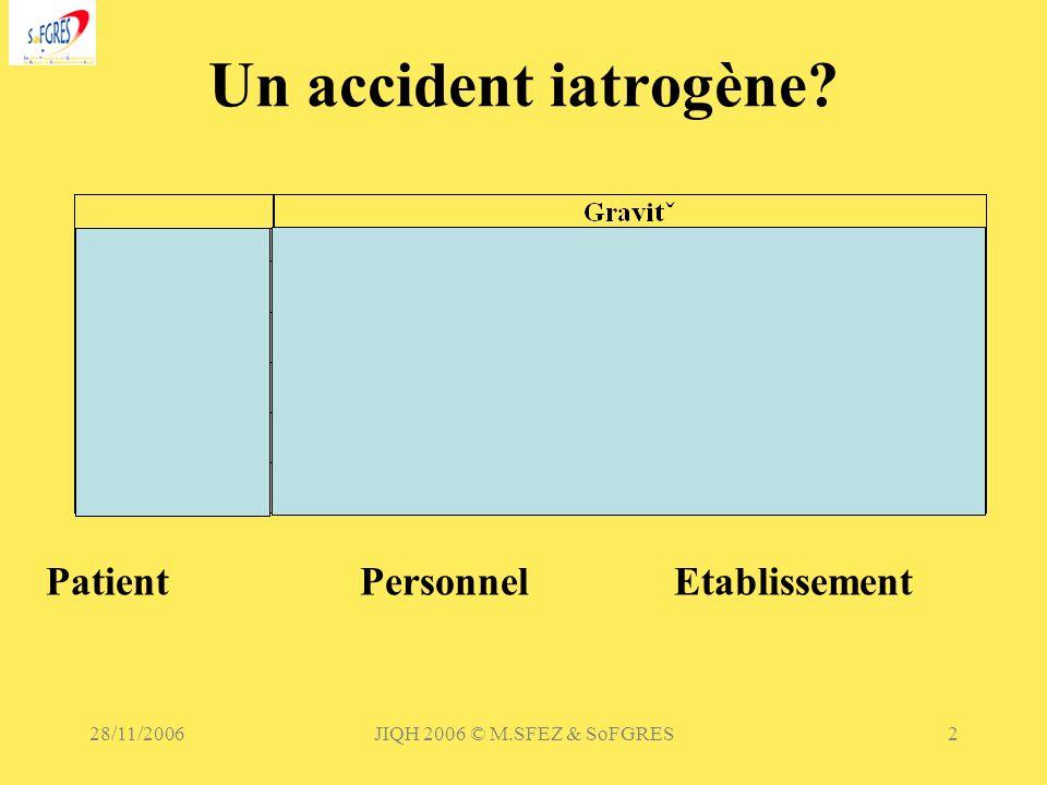 28/11/2006JIQH 2006 © M.SFEZ & SoFGRES2 Un accident iatrogène? PatientPersonnelEtablissement