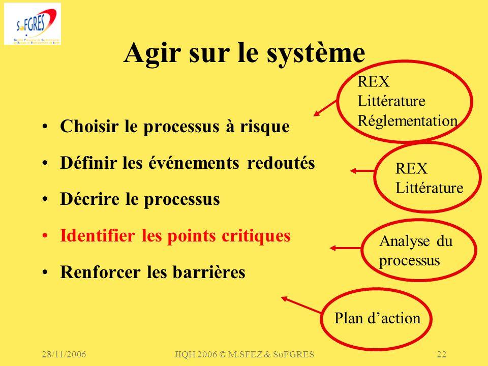 28/11/2006JIQH 2006 © M.SFEZ & SoFGRES22 Agir sur le système Choisir le processus à risque Définir les événements redoutés Décrire le processus Identi