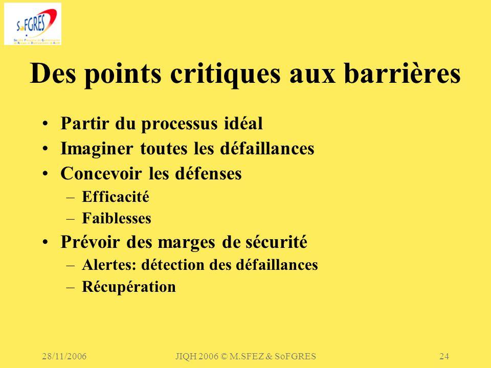 28/11/2006JIQH 2006 © M.SFEZ & SoFGRES24 Des points critiques aux barrières Partir du processus idéal Imaginer toutes les défaillances Concevoir les d