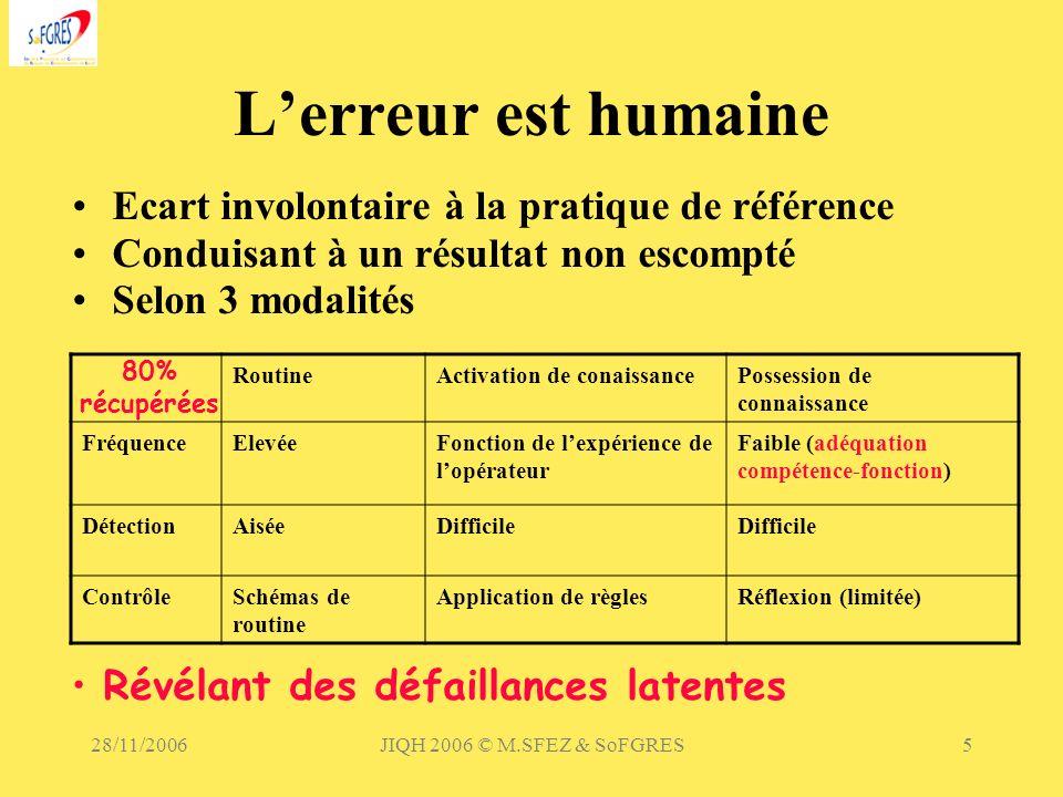 28/11/2006JIQH 2006 © M.SFEZ & SoFGRES5 Lerreur est humaine Ecart involontaire à la pratique de référence Conduisant à un résultat non escompté Selon
