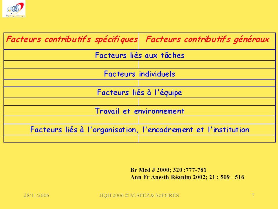 28/11/2006JIQH 2006 © M.SFEZ & SoFGRES18 Défaillances déquipe Privilégient les actions individuelles –Exagèrent la responsabilité individuelle –Limitent la vision densemble des priorités Favorisées par les déficits de communication
