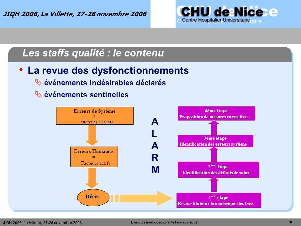 Léquipe médicosoignante face au risque 10 JIQH 2006, La Villette, 27-28 novembre 2006 Les staffs qualité : le contenu La revue des dysfonctionnements