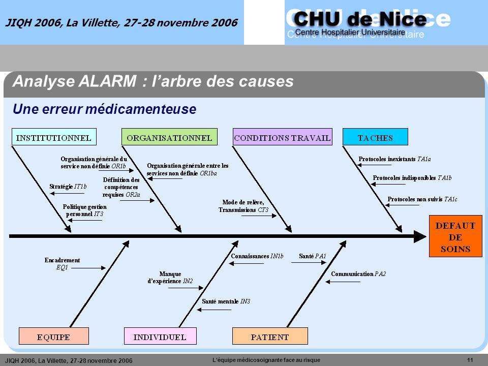 JIQH 2006, La Villette, 27-28 novembre 2006 Léquipe médicosoignante face au risque 11 JIQH 2006, La Villette, 27-28 novembre 2006 Analyse ALARM : larb