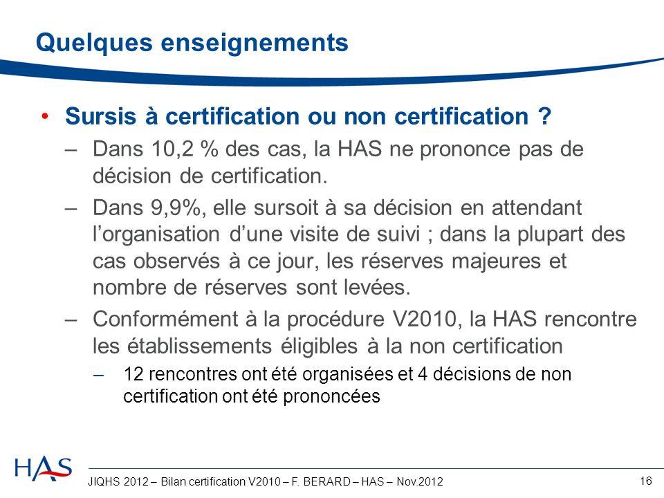JIQHS 2012 – Bilan certification V2010 – F. BERARD – HAS – Nov.2012 16 Quelques enseignements Sursis à certification ou non certification ? –Dans 10,2