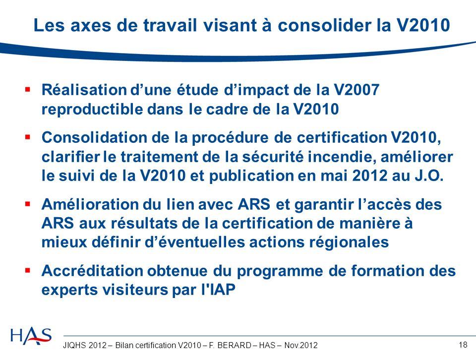 JIQHS 2012 – Bilan certification V2010 – F. BERARD – HAS – Nov.2012 18 Les axes de travail visant à consolider la V2010 Réalisation dune étude dimpact