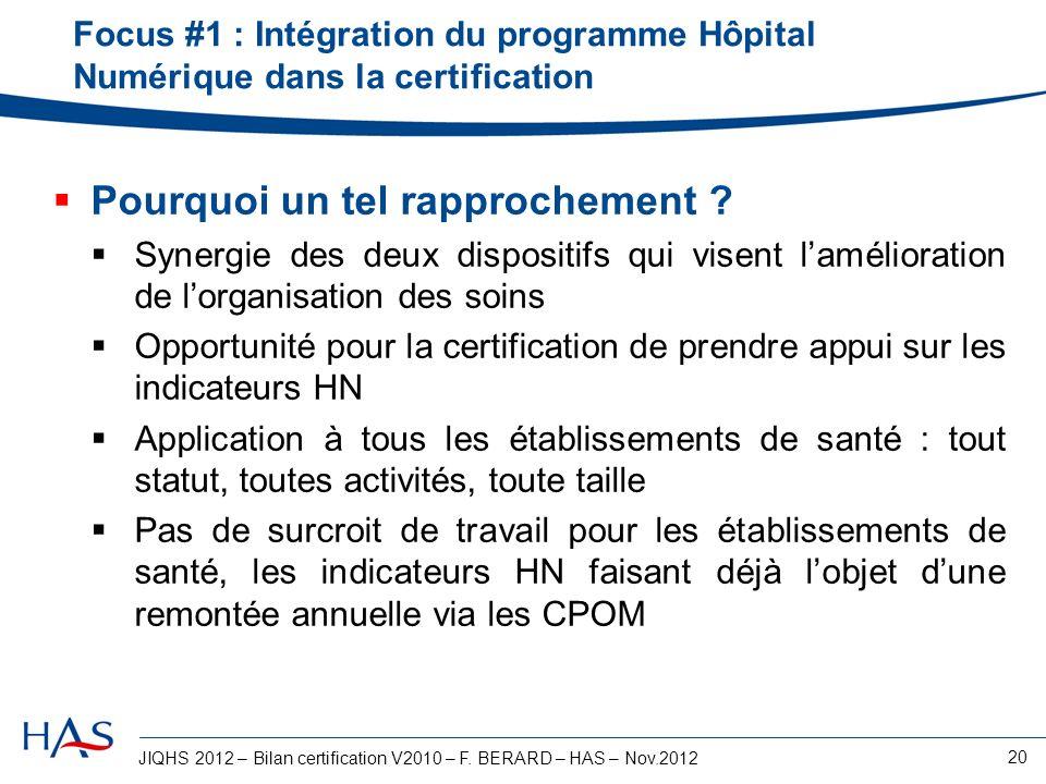JIQHS 2012 – Bilan certification V2010 – F. BERARD – HAS – Nov.2012 20 Focus #1 : Intégration du programme Hôpital Numérique dans la certification Pou