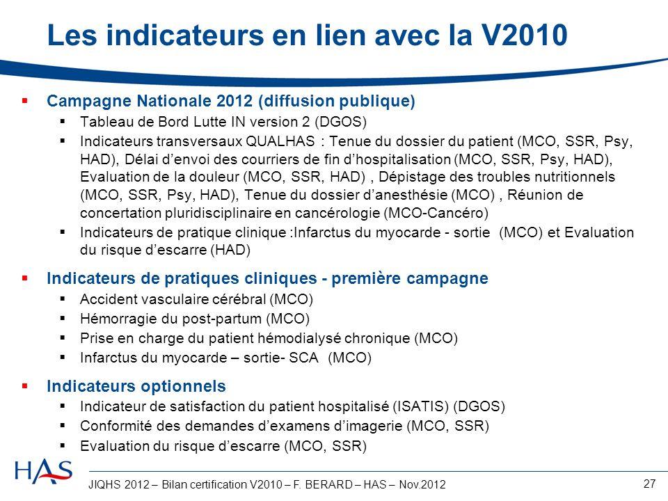 JIQHS 2012 – Bilan certification V2010 – F. BERARD – HAS – Nov.2012 27 Campagne Nationale 2012 (diffusion publique) Tableau de Bord Lutte IN version 2