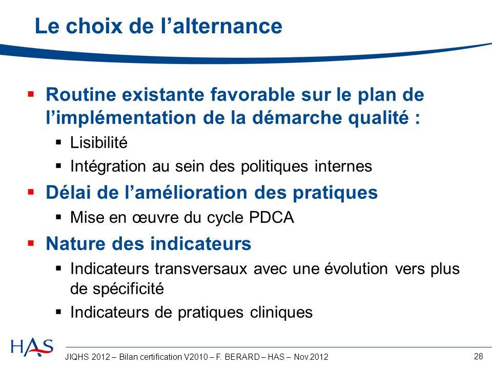 JIQHS 2012 – Bilan certification V2010 – F. BERARD – HAS – Nov.2012 28 Routine existante favorable sur le plan de limplémentation de la démarche quali