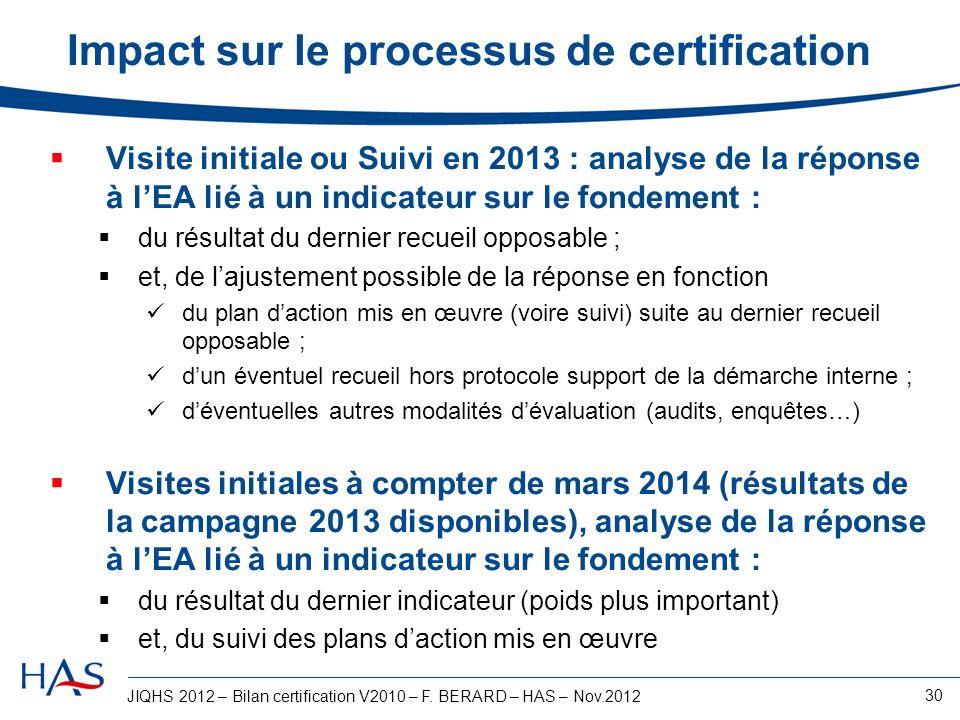 JIQHS 2012 – Bilan certification V2010 – F. BERARD – HAS – Nov.2012 30 Visite initiale ou Suivi en 2013 : analyse de la réponse à lEA lié à un indicat