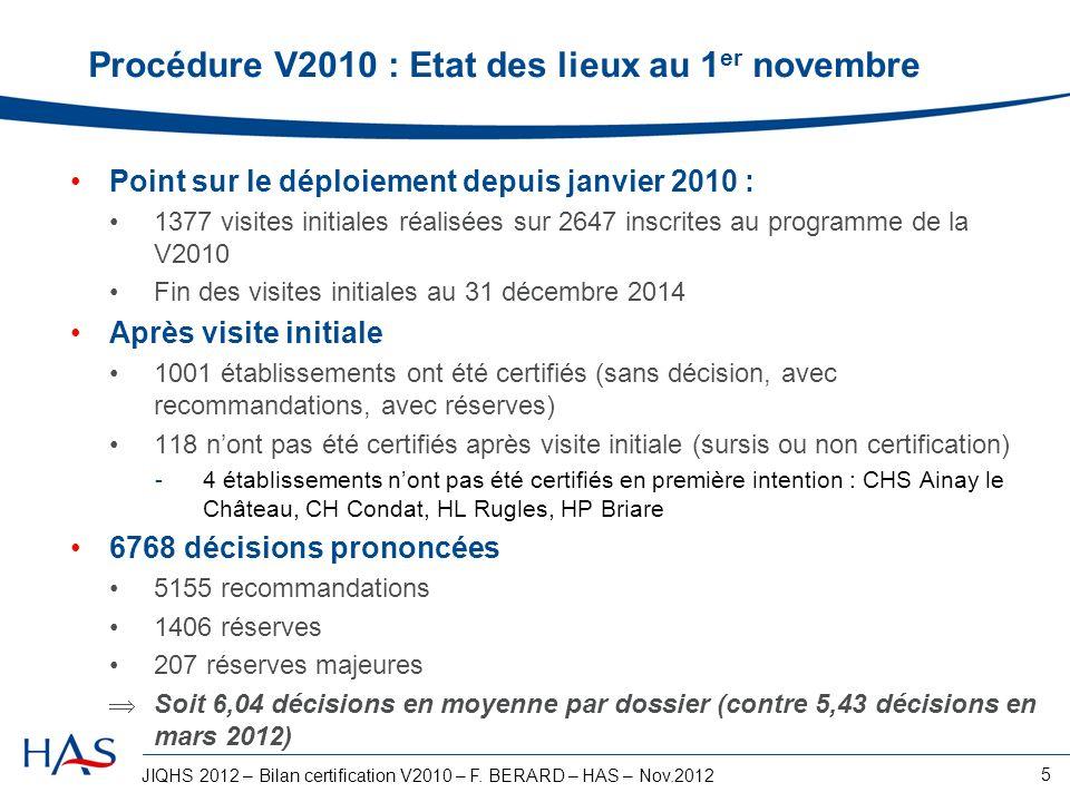 JIQHS 2012 – Bilan certification V2010 – F. BERARD – HAS – Nov.2012 5 Procédure V2010 : Etat des lieux au 1 er novembre Point sur le déploiement depui