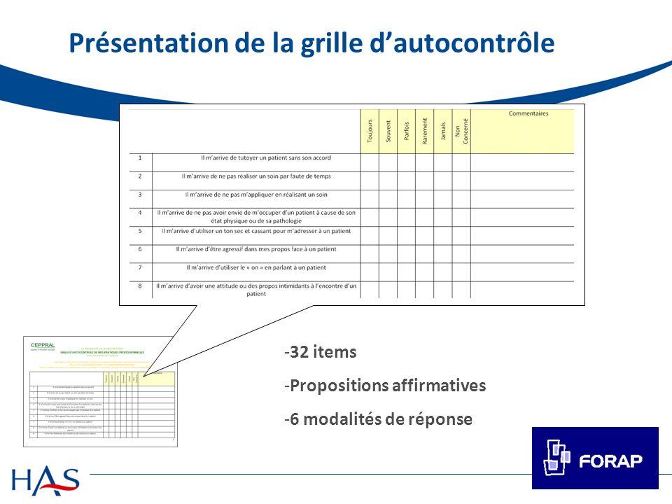 Présentation de la grille dautocontrôle -32 items -Propositions affirmatives -6 modalités de réponse
