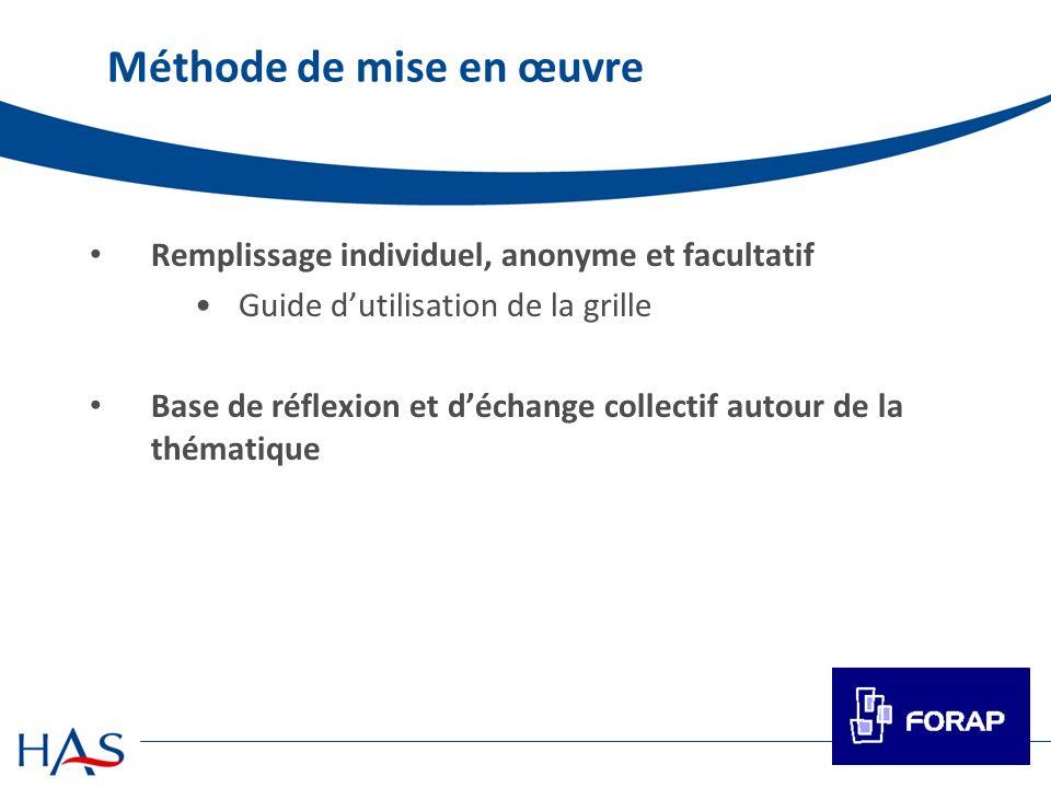 Méthode de mise en œuvre Remplissage individuel, anonyme et facultatif Guide dutilisation de la grille Base de réflexion et déchange collectif autour