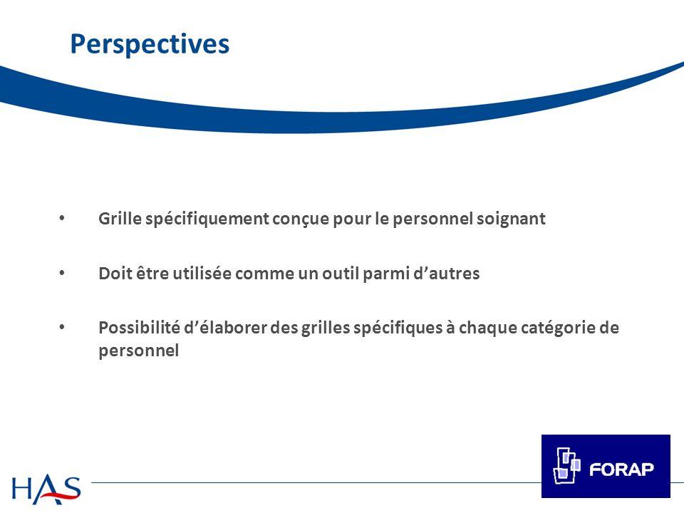 Perspectives Grille spécifiquement conçue pour le personnel soignant Doit être utilisée comme un outil parmi dautres Possibilité délaborer des grilles