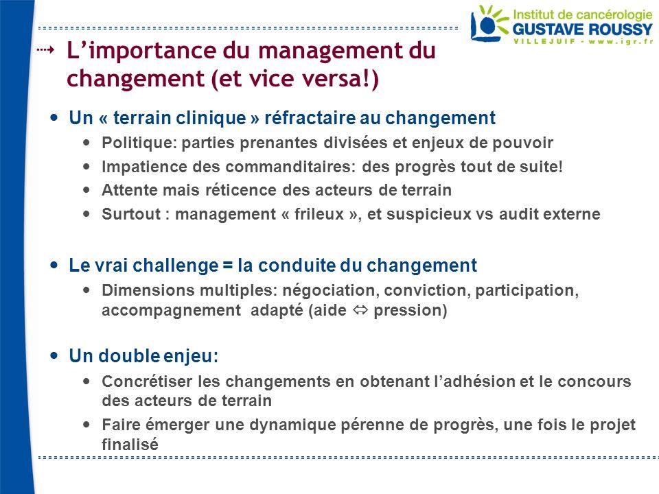 Limportance du management du changement (et vice versa!) Un « terrain clinique » réfractaire au changement Politique: parties prenantes divisées et en
