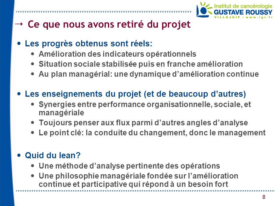 8 Ce que nous avons retiré du projet Les progrès obtenus sont réels: Amélioration des indicateurs opérationnels Situation sociale stabilisée puis en f