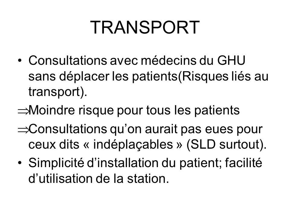 TRANSPORT Consultations avec médecins du GHU sans déplacer les patients(Risques liés au transport).
