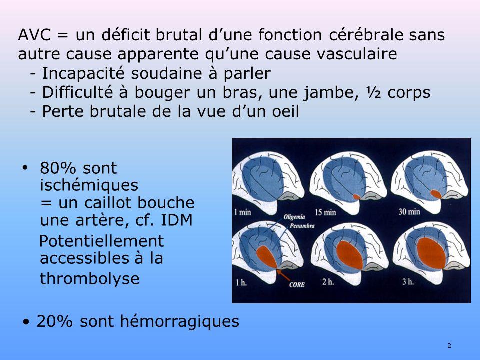2 AVC = un déficit brutal dune fonction cérébrale sans autre cause apparente quune cause vasculaire - Incapacité soudaine à parler - Difficulté à boug