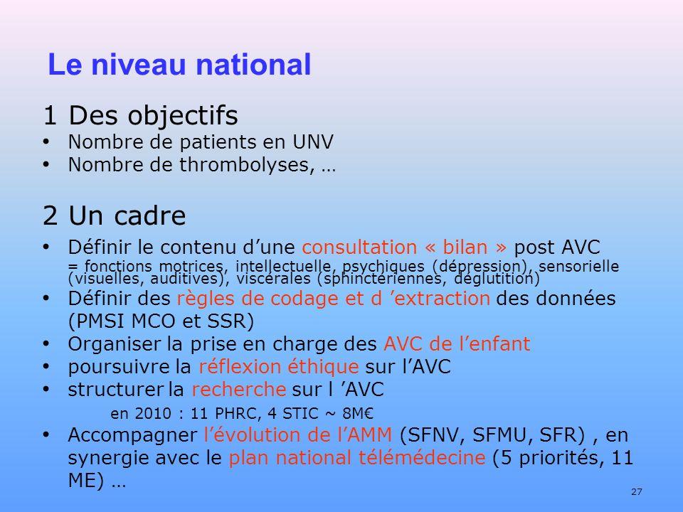 Le niveau national 1 Des objectifs Nombre de patients en UNV Nombre de thrombolyses, … 2 Un cadre Définir le contenu dune consultation « bilan » post
