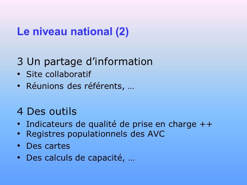 Le niveau national (2) 3 Un partage dinformation Site collaboratif Réunions des référents, … 4 Des outils Indicateurs de qualité de prise en charge ++