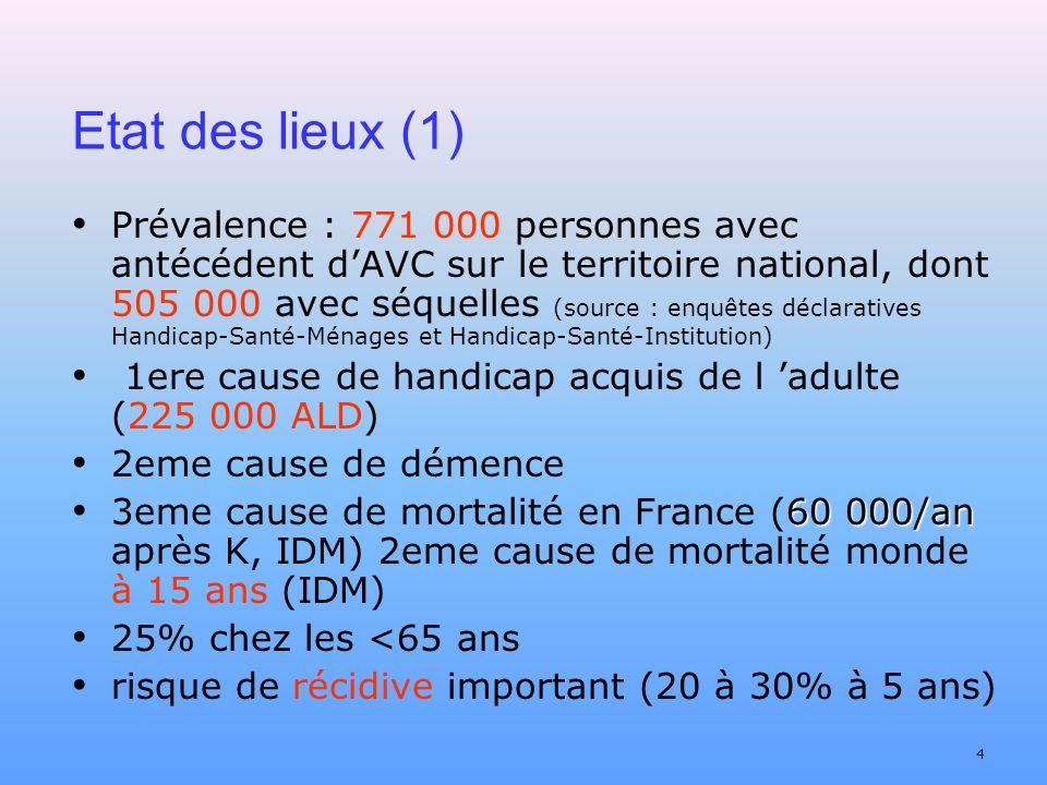 4 Etat des lieux (1) Prévalence : 771 000 personnes avec antécédent dAVC sur le territoire national, dont 505 000 avec séquelles (source : enquêtes dé