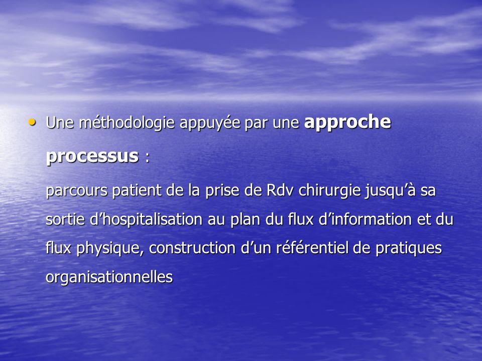 Une méthodologie appuyée par une approche processus : Une méthodologie appuyée par une approche processus : parcours patient de la prise de Rdv chirur