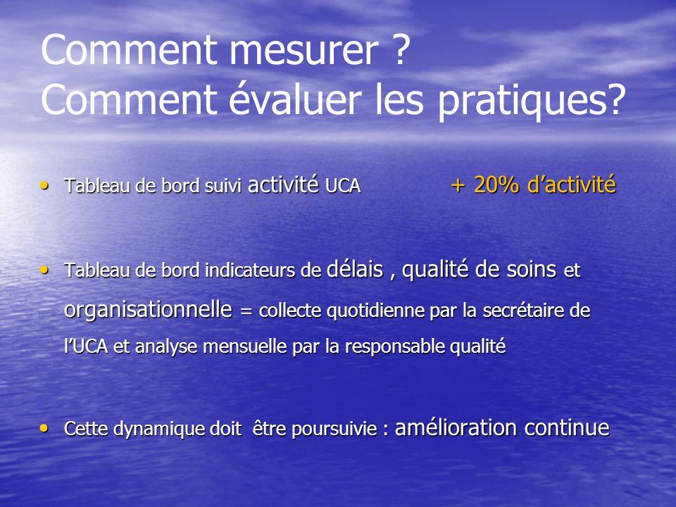 Comment mesurer ? Comment évaluer les pratiques? Tableau de bord suivi activité UCA + 20% dactivité Tableau de bord suivi activité UCA + 20% dactivité
